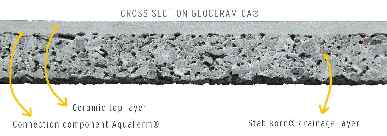 lauko plyteles GeoCeramica
